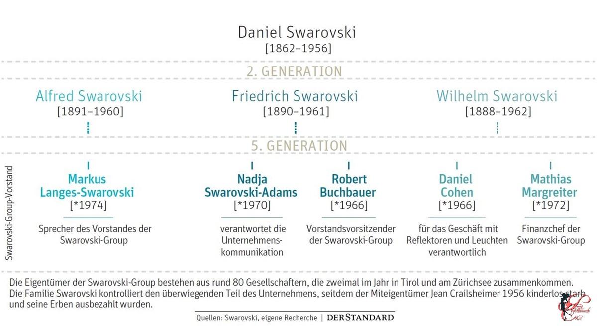 Swarovski_perfettamente_chic_generazione